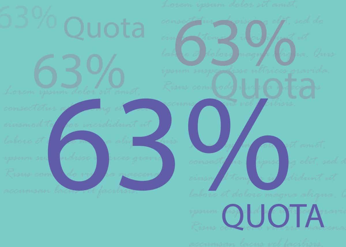 63% Quota